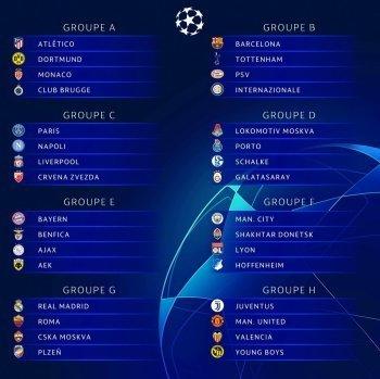 دور المجموعات | تعرف على مواعيد مباريات دورى ابطال اوروبا
