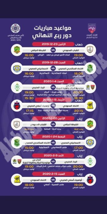الاتحاد العربي يكشف مواعيد لقاني الاسماعيلى والاتحاد فى  ديربى مصر