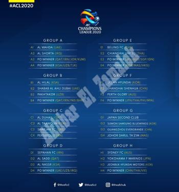 قرعة نارية للفرق العربية فى دوري أبطال آسيا 2020