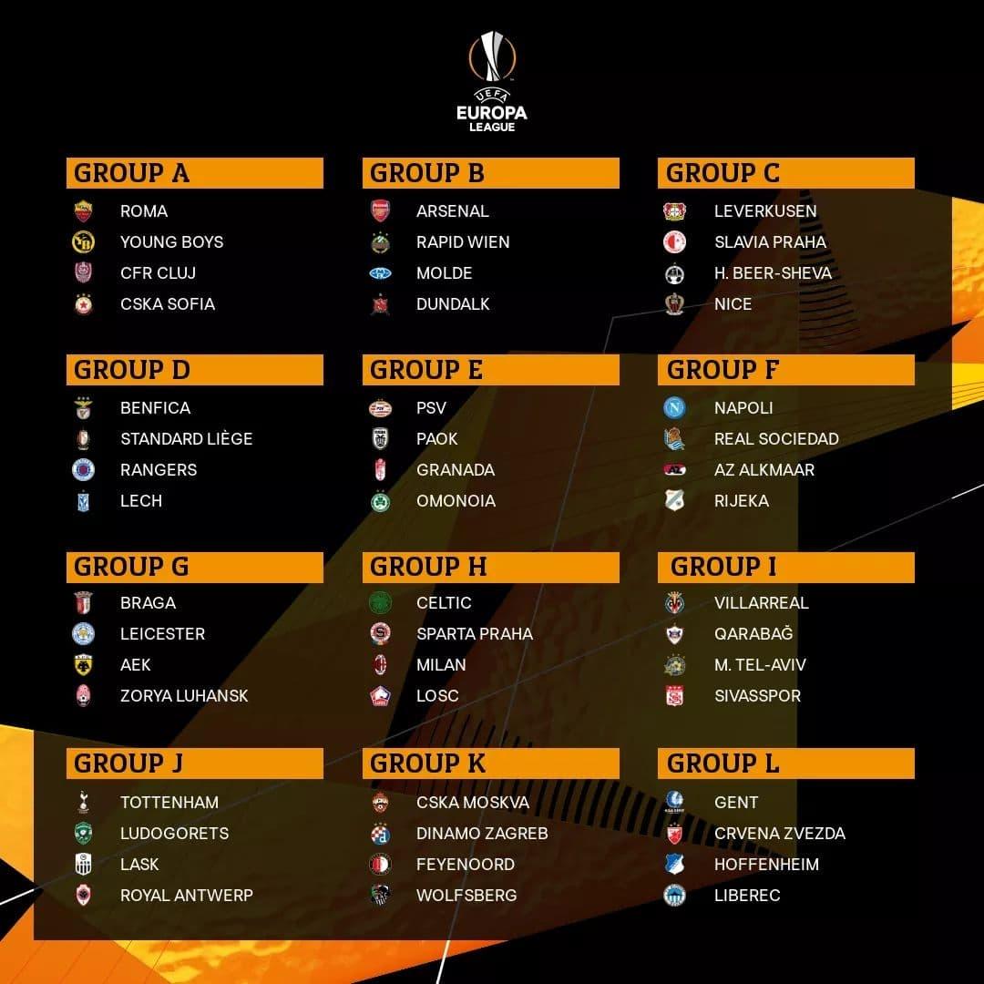 تعرف على مجموعات الدوري الأوروبي