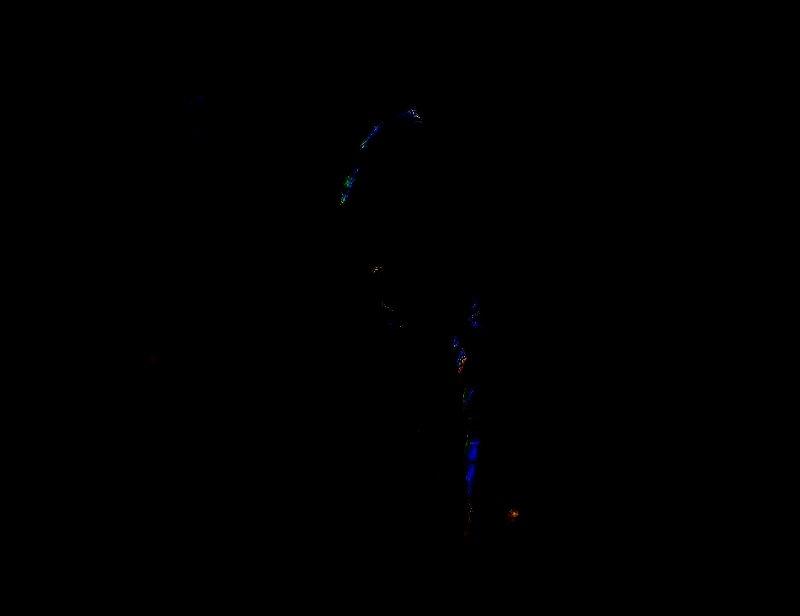 الزمالك & نجوم المستقبل (ودي) [ تصوير: سارة عبد الباقي]