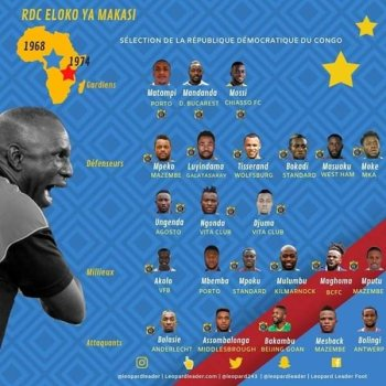 استبعاد مهاجم الزمالك من كأس الأمم الأفريقية  ..ودى يسابر يكشف منتخب اوغندا